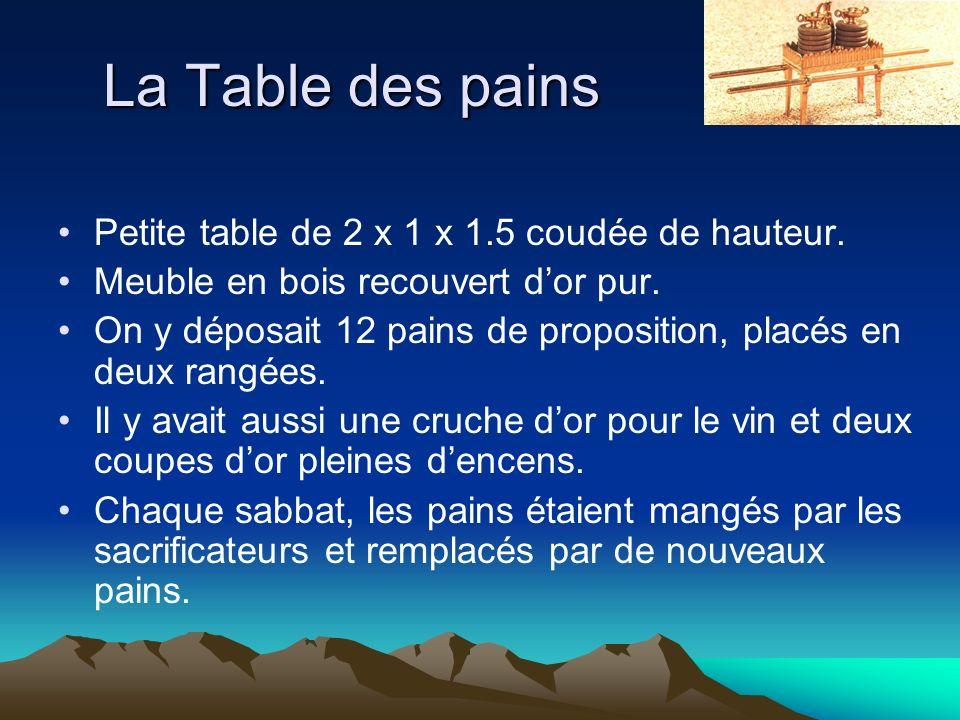 La Table des pains Petite table de 2 x 1 x 1.5 coudée de hauteur. Meuble en bois recouvert dor pur. On y déposait 12 pains de proposition, placés en d