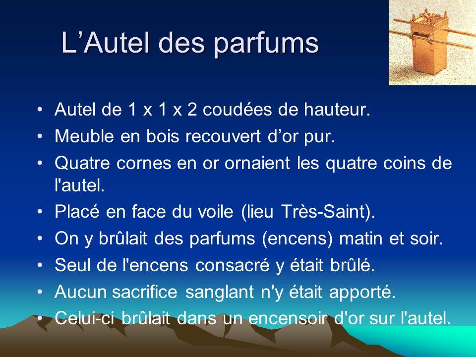 LAutel des parfums Autel de 1 x 1 x 2 coudées de hauteur. Meuble en bois recouvert dor pur. Quatre cornes en or ornaient les quatre coins de l'autel.