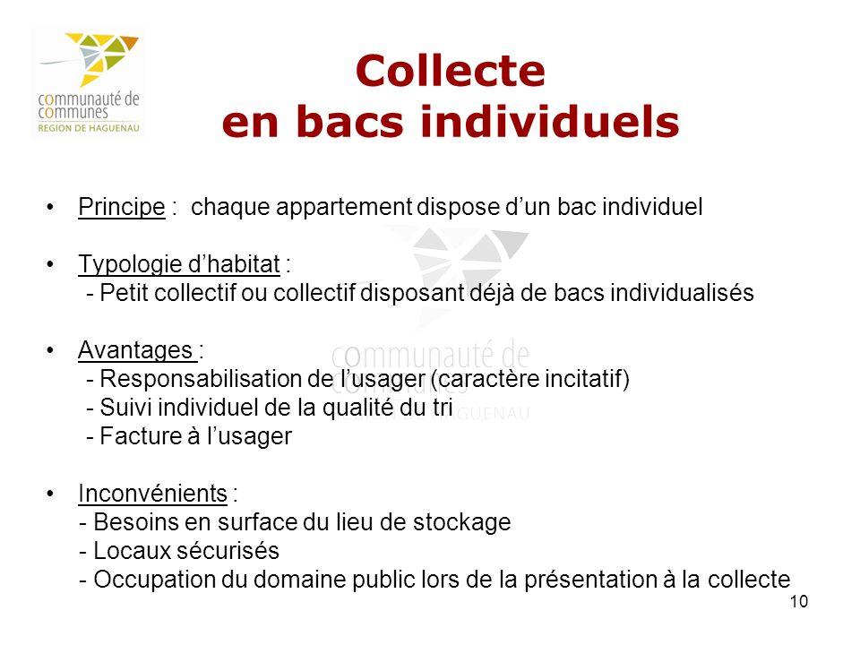10 Collecte en bacs individuels Principe : chaque appartement dispose dun bac individuel Typologie dhabitat : - Petit collectif ou collectif disposant