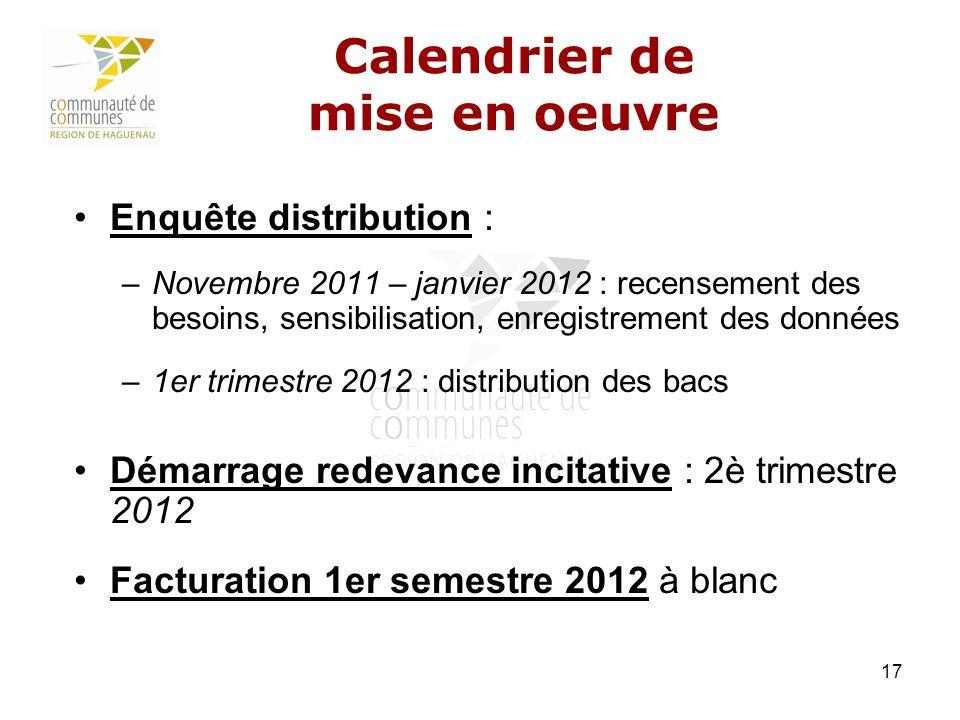 17 Calendrier de mise en oeuvre Enquête distribution : –Novembre 2011 – janvier 2012 : recensement des besoins, sensibilisation, enregistrement des do