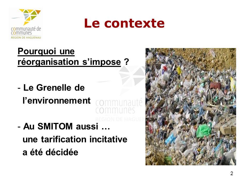 2 Le contexte Pourquoi une réorganisation simpose ? - Le Grenelle de lenvironnement - Au SMITOM aussi … une tarification incitative a été décidée