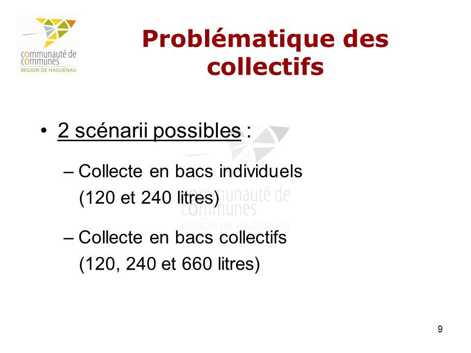 9 Problématique des collectifs 2 scénarii possibles : –Collecte en bacs individuels (120 et 240 litres) –Collecte en bacs collectifs (120, 240 et 660