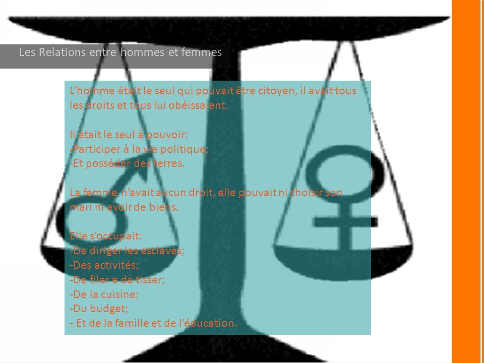 Les Relations entre hommes et femmes Lhomme était le seul qui pouvait être citoyen, il avait tous les droits et tous lui obéissaient. Il était le seul