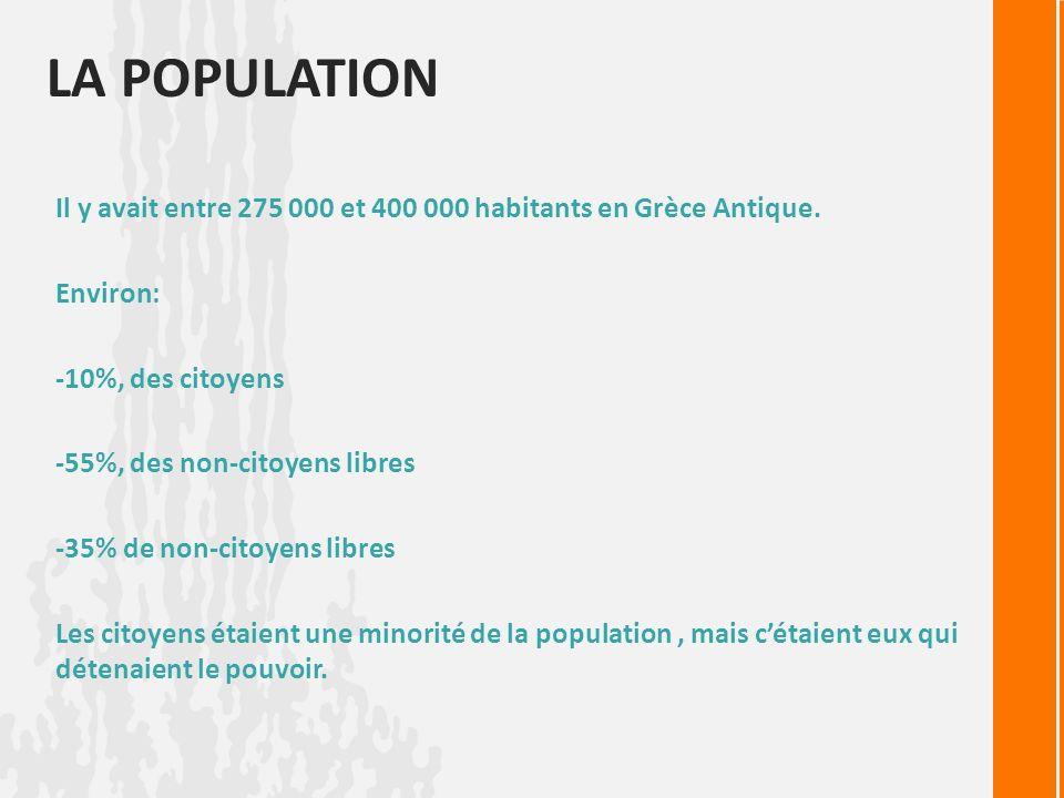 LA POPULATION Il y avait entre 275 000 et 400 000 habitants en Grèce Antique. Environ: -10%, des citoyens -55%, des non-citoyens libres -35% de non-ci