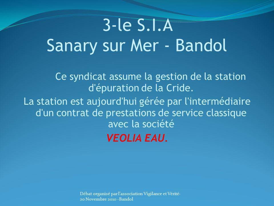 3-le S.I.A Sanary sur Mer - Bandol Ce syndicat assume la gestion de la station d'épuration de la Cride. La station est aujourd'hui gérée par l'intermé