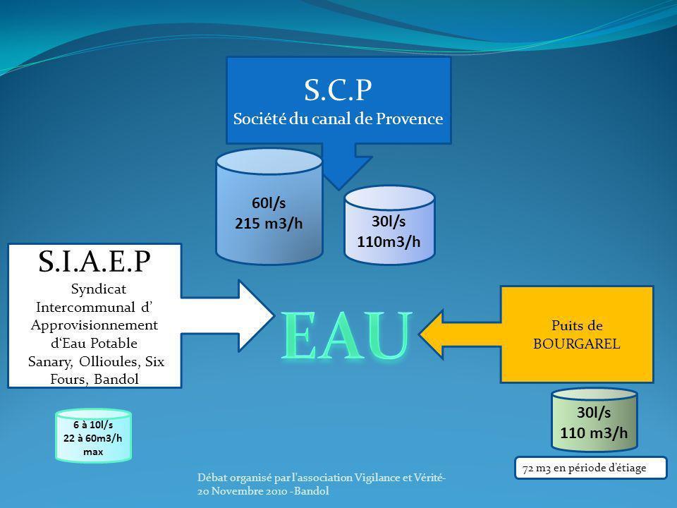 S.C.P Société du canal de Provence S.I.A.E.P Syndicat Intercommunal d Approvisionnement dEau Potable Sanary, Ollioules, Six Fours, Bandol Puits de BOU