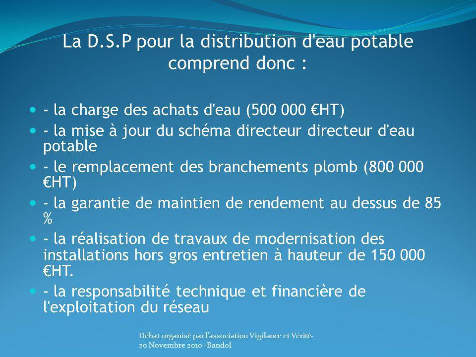 - la charge des achats d'eau (500 000 HT) - la mise à jour du schéma directeur directeur d'eau potable - le remplacement des branchements plomb (800 0