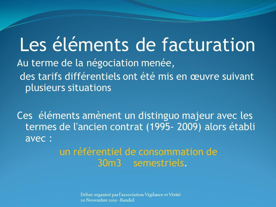 Les éléments de facturation Au terme de la négociation menée, des tarifs différentiels ont été mis en œuvre suivant plusieurs situations Ces éléments