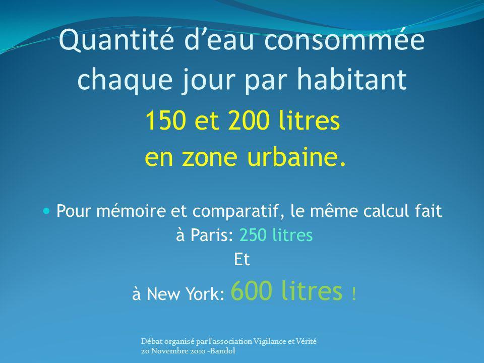 Quantité deau consommée chaque jour par habitant 150 et 200 litres en zone urbaine. Pour mémoire et comparatif, le même calcul fait à Paris: 250 litre