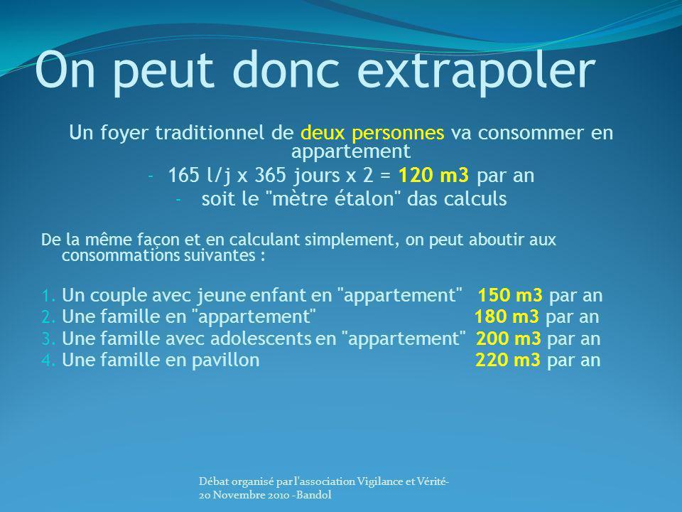 On peut donc extrapoler Un foyer traditionnel de deux personnes va consommer en appartement - 165 l/j x 365 jours x 2 = 120 m3 par an - soit le