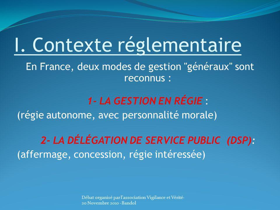 I. Contexte réglementaire En France, deux modes de gestion