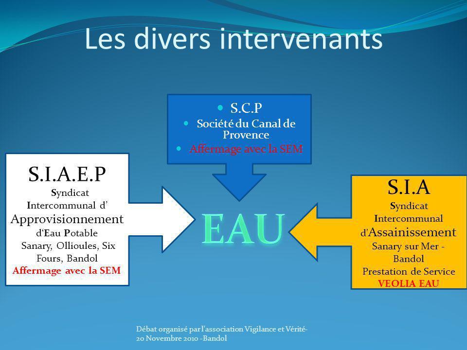 Les divers intervenants Débat organisé par l'association Vigilance et Vérité- 20 Novembre 2010 -Bandol S.C.P Société du Canal de Provence Affermage av