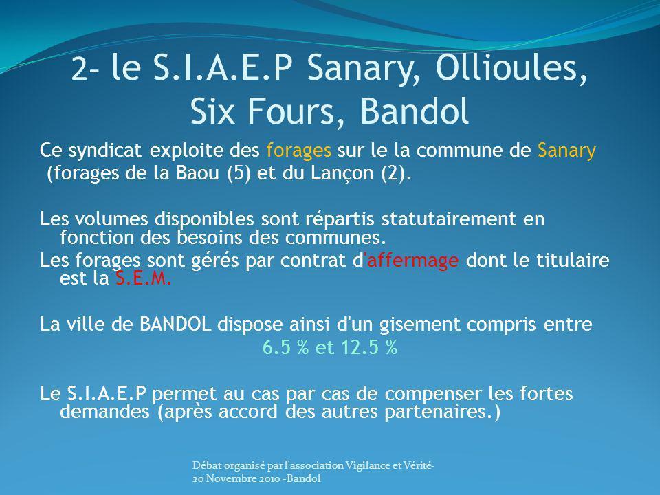 2- le S.I.A.E.P Sanary, Ollioules, Six Fours, Bandol Ce syndicat exploite des forages sur le la commune de Sanary (forages de la Baou (5) et du Lançon