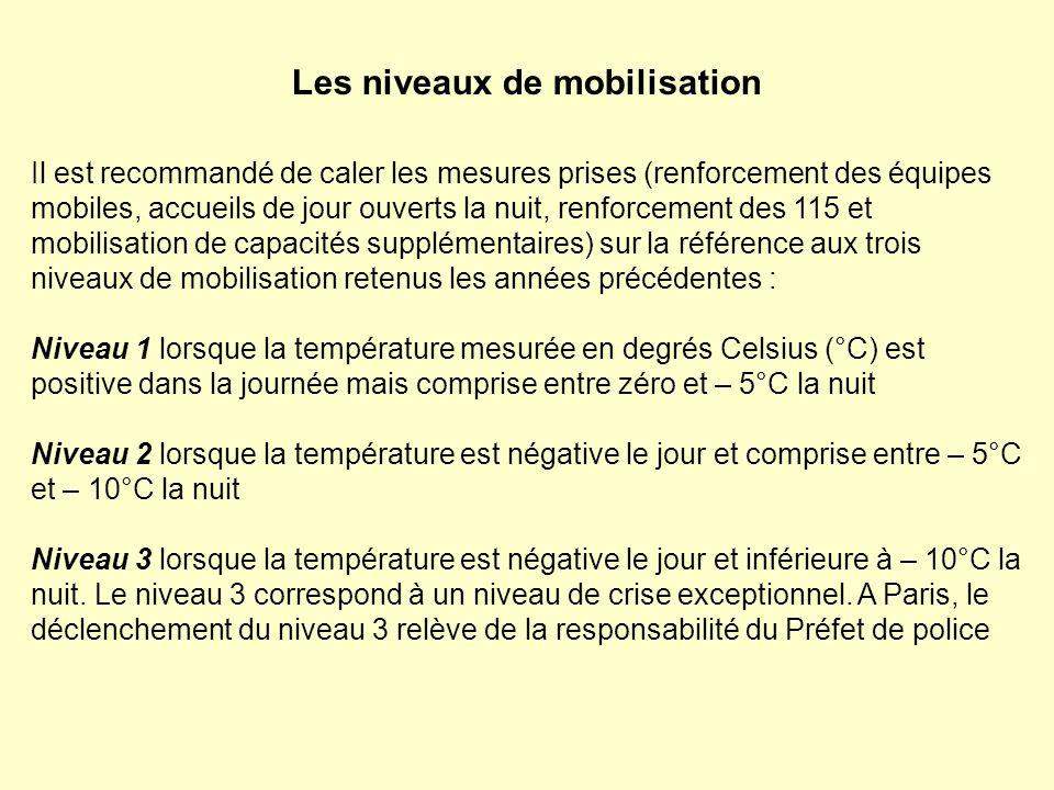 Les niveaux de mobilisation Il est recommandé de caler les mesures prises (renforcement des équipes mobiles, accueils de jour ouverts la nuit, renforc