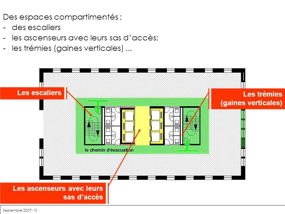 Septembre 2007- 10 Des espaces compartimentés : -des escaliers -les ascenseurs avec leurs sas daccès; -les trémies (gaines verticales)... Les escalier