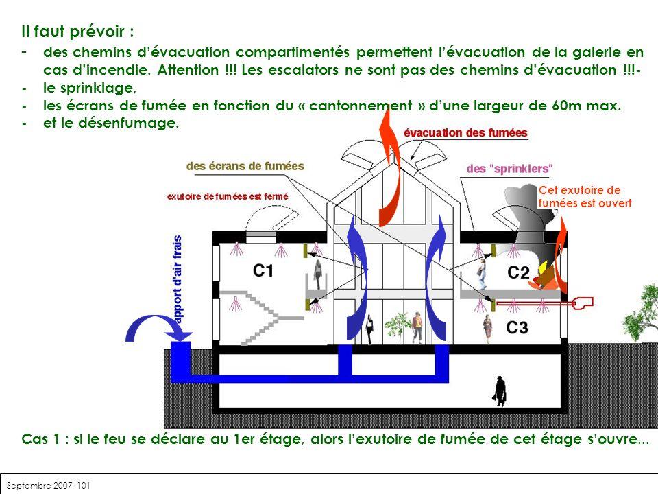 Septembre 2007- 101 Cet exutoire de fumées est ouvert Il faut prévoir : - des chemins dévacuation compartimentés permettent lévacuation de la galerie
