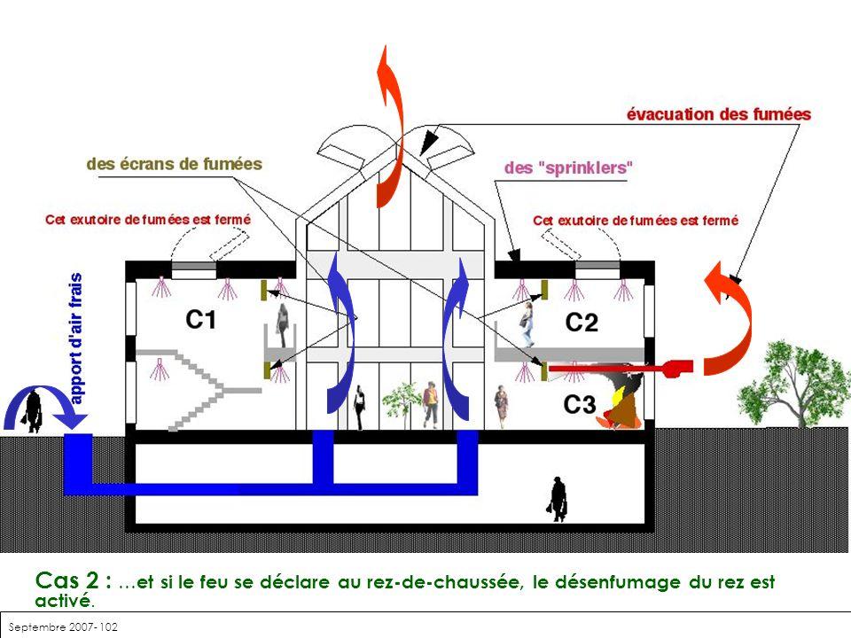 Septembre 2007- 102 Cas 2 : … et si le feu se déclare au rez-de-chaussée, le désenfumage du rez est activé.