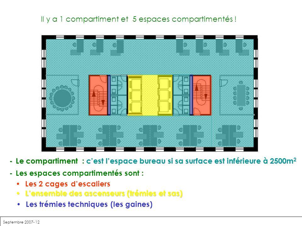 Septembre 2007- 12 Il y a 1 compartiment et 5 espaces compartimentés ! -Les espaces compartimentés sont : Lensemble des ascenseurs (trémies et sas)Len