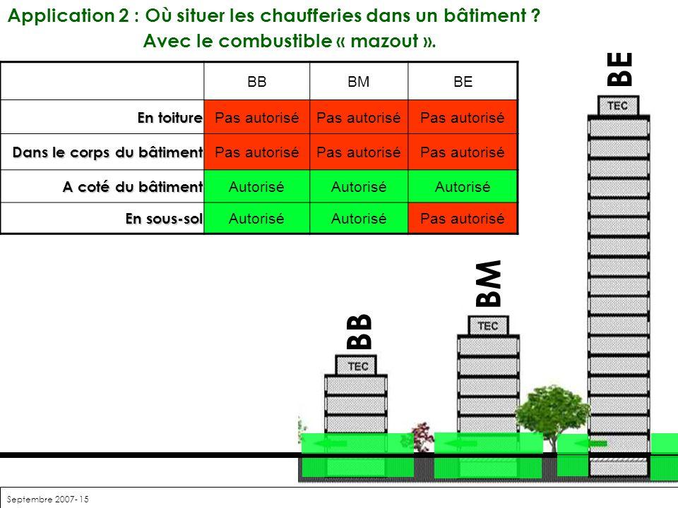 Septembre 2007- 15 BE BM BB Application 2 : Où situer les chaufferies dans un bâtiment ? Avec le combustible « mazout ». BBBMBE En toiture Pas autoris