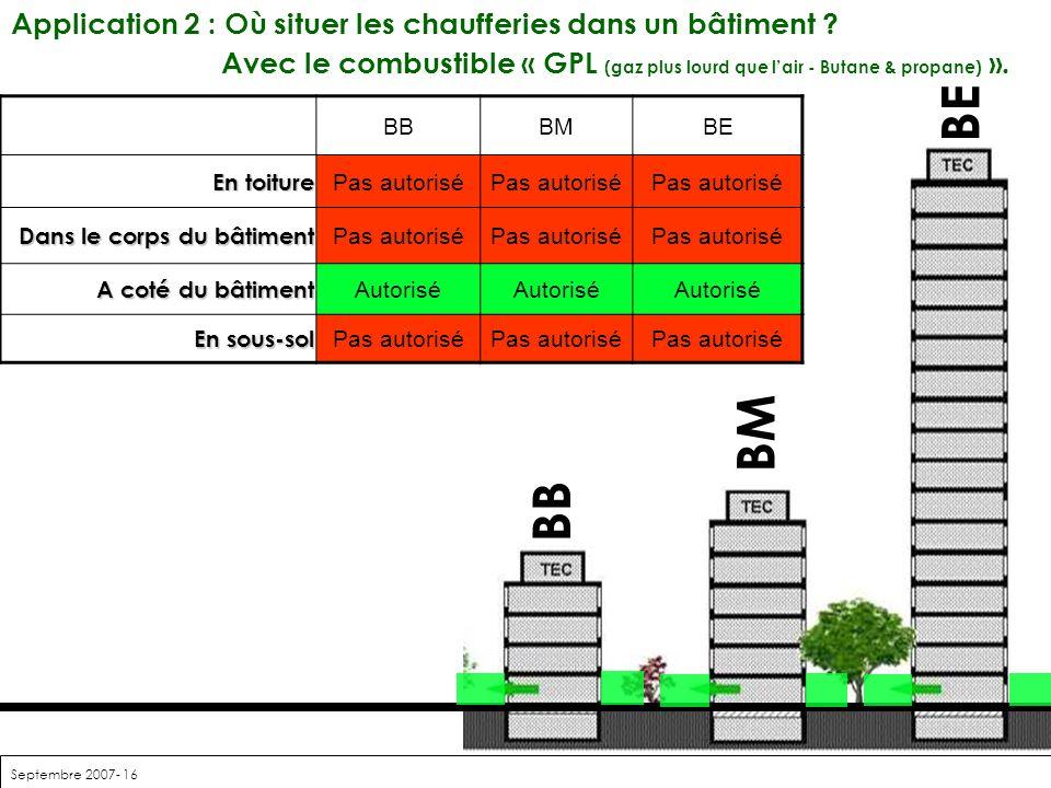 Septembre 2007- 16 BM BB Application 2 : Où situer les chaufferies dans un bâtiment ? Avec le combustible « GPL (gaz plus lourd que lair - Butane & pr