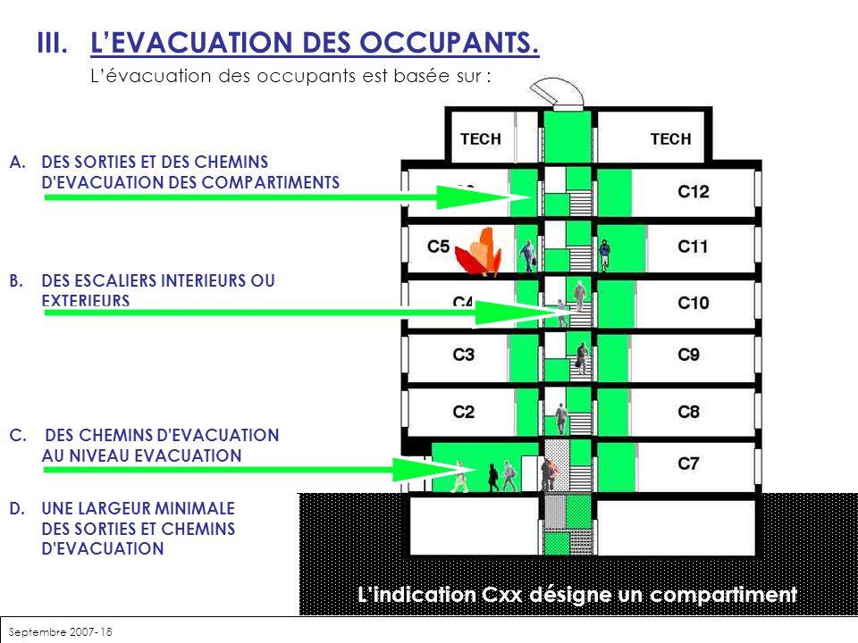 Septembre 2007- 18 III. LEVACUATION DES OCCUPANTS. Lévacuation des occupants est basée sur : A.DES SORTIES ET DES CHEMINS D'EVACUATION DES COMPARTIMEN