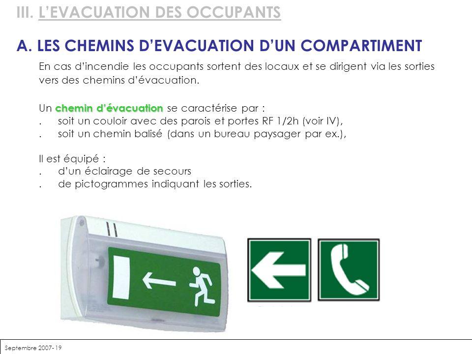 Septembre 2007- 19 III. LEVACUATION DES OCCUPANTS A. LES CHEMINS DEVACUATION DUN COMPARTIMENT En cas dincendie les occupants sortent des locaux et se
