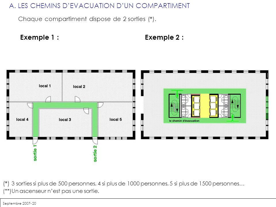 Septembre 2007- 20 A.LES CHEMINS DEVACUATION DUN COMPARTIMENT Chaque compartiment dispose de 2 sorties (*). (*) 3 sorties si plus de 500 personnes, 4