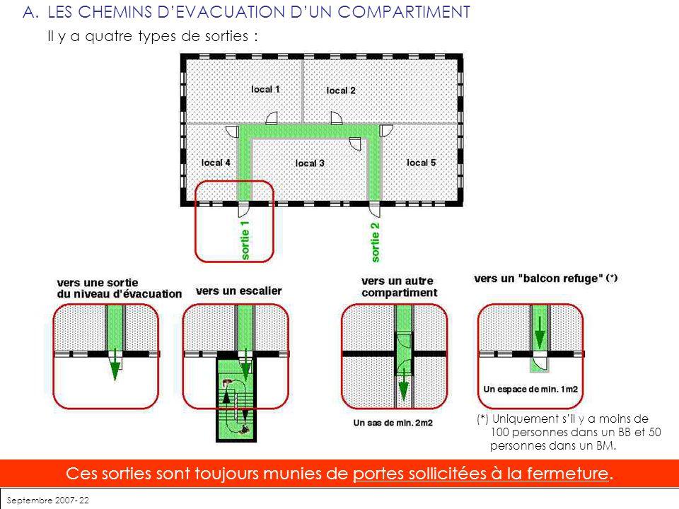 Septembre 2007- 22 A.LES CHEMINS DEVACUATION DUN COMPARTIMENT Il y a quatre types de sorties : (*) Uniquement sil y a moins de 100 personnes dans un B