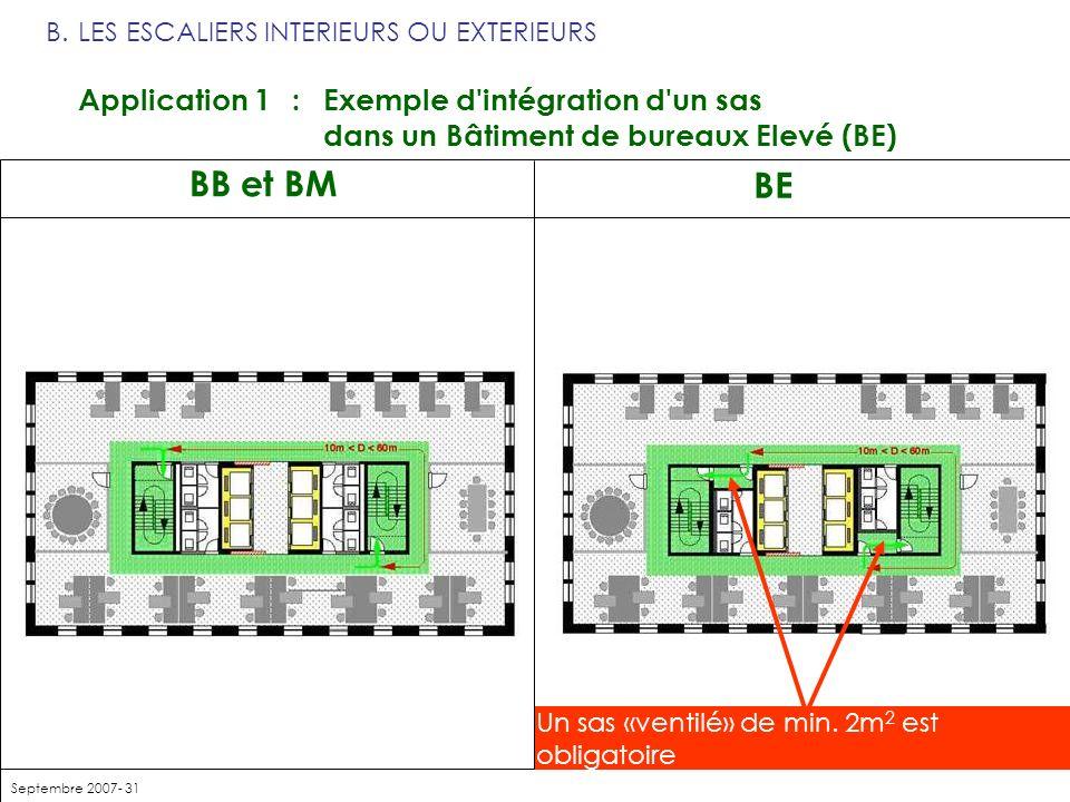 Septembre 2007- 31 BE BB et BM B.LES ESCALIERS INTERIEURS OU EXTERIEURS Application 1:Exemple d'intégration d'un sas dans un Bâtiment de bureaux Elevé