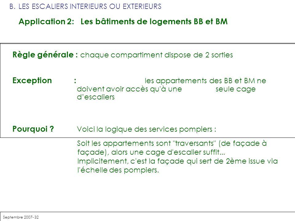 Septembre 2007- 32 Règle générale : chaque compartiment dispose de 2 sorties Exception : les appartements des BB et BM ne doivent avoir accès qu'à une
