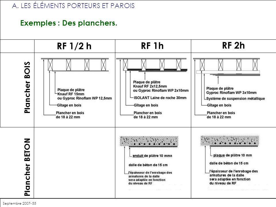 Septembre 2007- 55 A. LES ÉLÉMENTS PORTEURS ET PAROIS Exemples : Des planchers. RF 2h RF 1h Plancher BETON Plancher BOIS RF 1/2 h