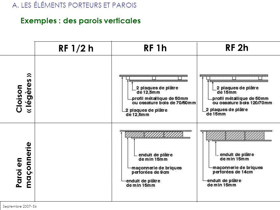 Septembre 2007- 56 A. LES ÉLÉMENTS PORTEURS ET PAROIS Exemples : des parois verticales RF 2h RF 1h Paroi en maçonnerie RF 1/2 h Cloison « légères »