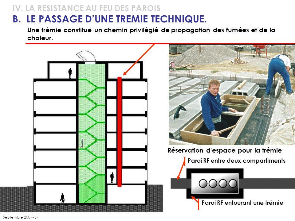 Septembre 2007- 57 B. LE PASSAGE DUNE TREMIE TECHNIQUE. échelle 25 m Evacuation d'un hôtel Une trémie constitue un chemin privilégié de propagation de