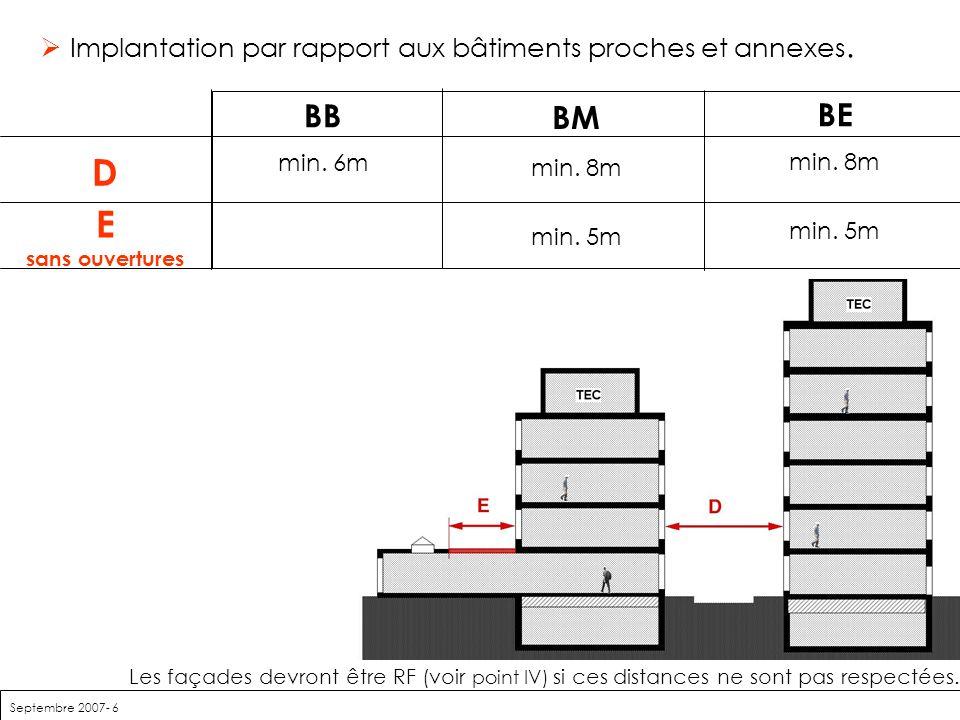 Septembre 2007- 6 Implantation par rapport aux bâtiments proches et annexes. BM min. 8m min. 5m BB min. 6m BE min. 8m min. 5m D E sans ouvertures Les