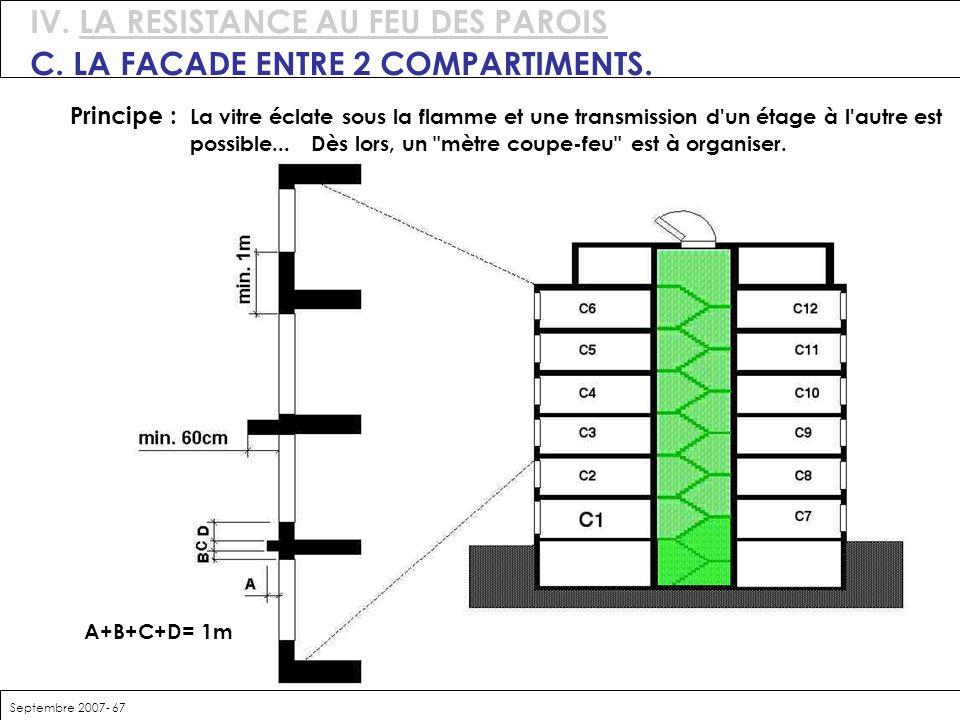 Septembre 2007- 67 IV. LA RESISTANCE AU FEU DES PAROIS C. LA FACADE ENTRE 2 COMPARTIMENTS. Principe : La vitre éclate sous la flamme et une transmissi