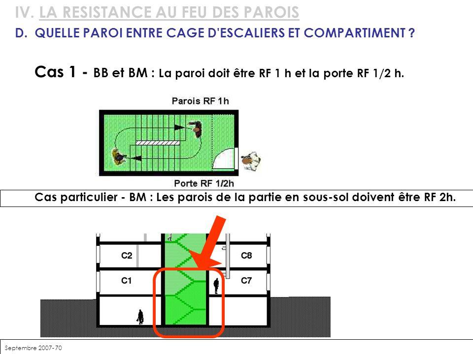 Septembre 2007- 70 IV. LA RESISTANCE AU FEU DES PAROIS D.QUELLE PAROI ENTRE CAGE D'ESCALIERS ET COMPARTIMENT ? Cas 1 - BB et BM : La paroi doit être R