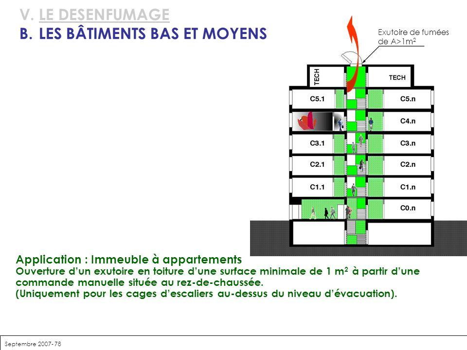 Septembre 2007- 78 Evacuation d'un hôtel Application : Immeuble à appartements Ouverture dun exutoire en toiture dune surface minimale de 1 m 2 à part