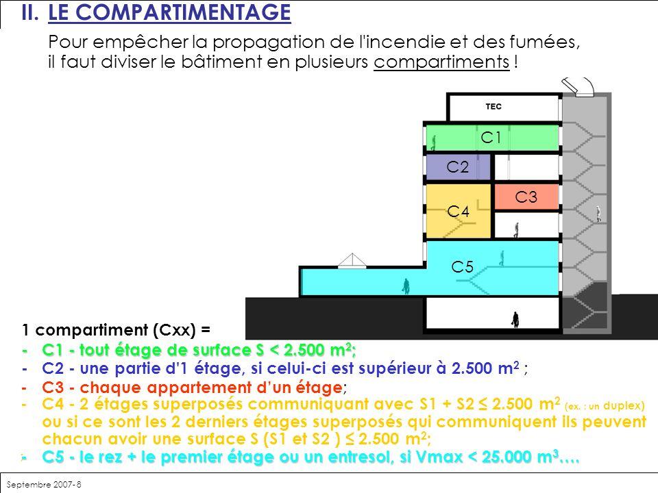 C1 C2 C3 C4 C5 Septembre 2007- 8 II. LE COMPARTIMENTAGE 1 compartiment (Cxx) = -C1 - tout étage de surface S < 2.500 m 2 ; -C2 - une partie d'1 étage,