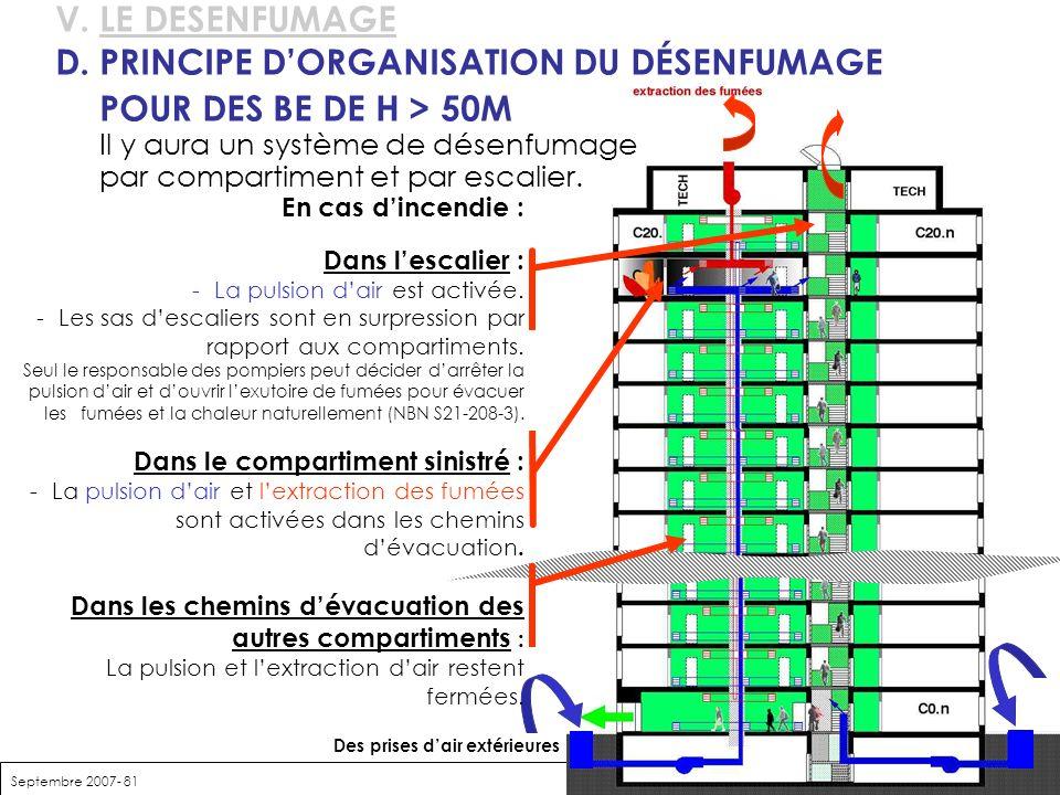 Septembre 2007- 81 V. LE DESENFUMAGE D.PRINCIPE DORGANISATION DU DÉSENFUMAGE POUR DES BE DE H > 50M Il y aura un système de désenfumage par compartime