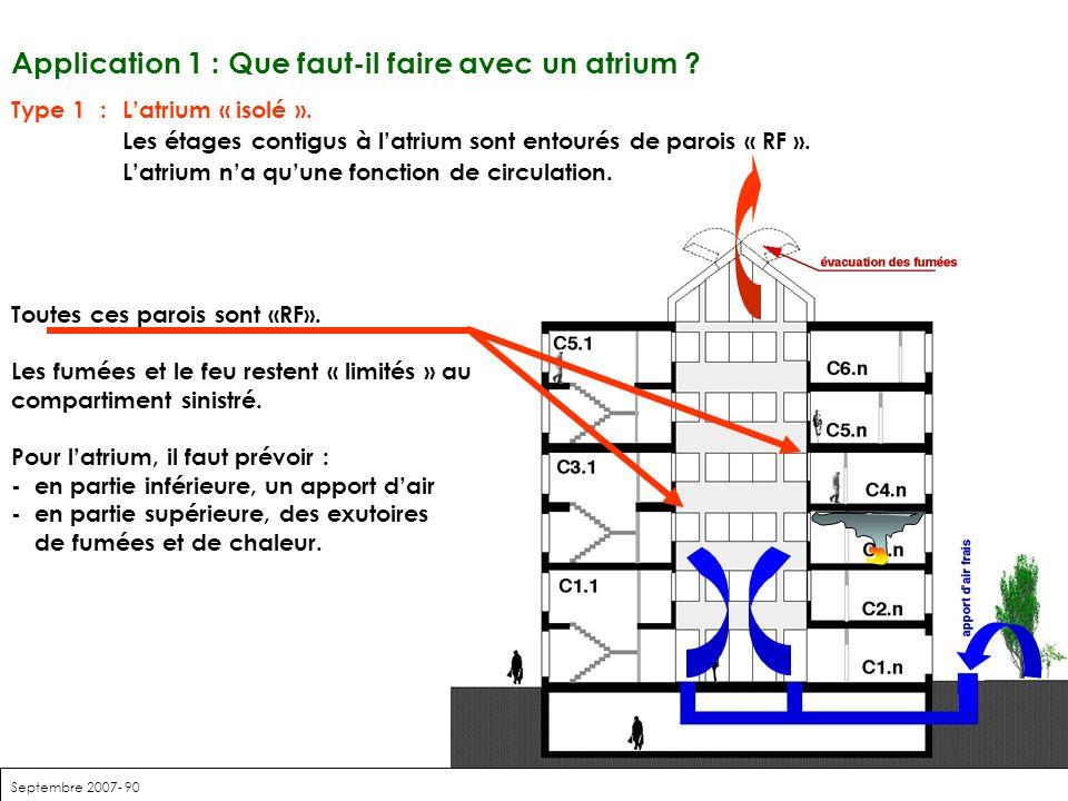 Septembre 2007- 90 Application 1 : Que faut-il faire avec un atrium ? Type 1 : Latrium « isolé ». Les étages contigus à latrium sont entourés de paroi
