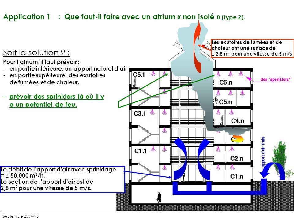 Septembre 2007- 93 Les exutoires de fumées et de chaleur ont une surface de ± 2,8 m 2 pour une vitesse de 5 m/s Soit la solution 2 : Pour latrium, il