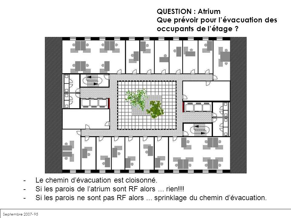 Septembre 2007- 95 QUESTION : Atrium Que prévoir pour lévacuation des occupants de létage ? -Le chemin dévacuation est cloisonné. -Si les parois de la