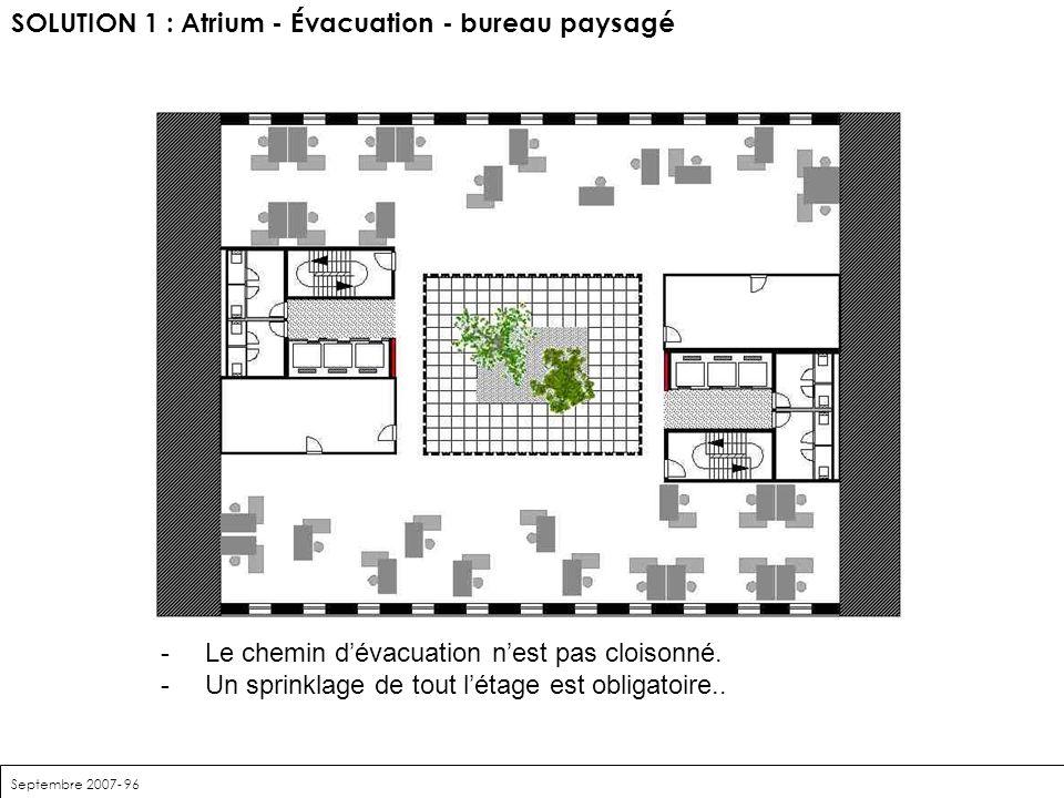 Septembre 2007- 96 SOLUTION 1 : Atrium - Évacuation - bureau paysagé -Le chemin dévacuation nest pas cloisonné. -Un sprinklage de tout létage est obli