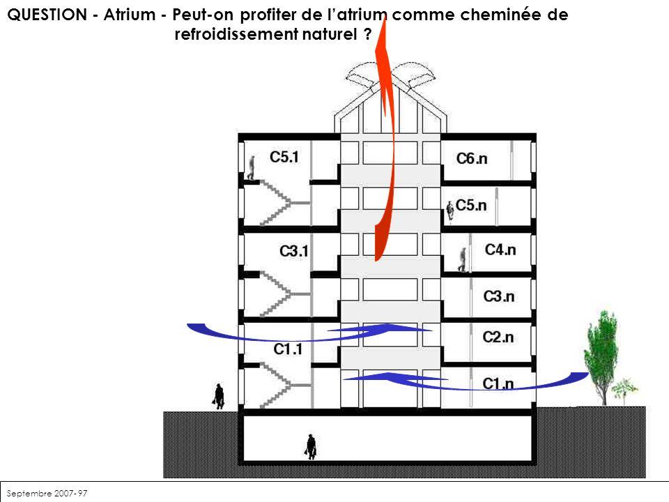 Septembre 2007- 97 QUESTION - Atrium - Peut-on profiter de latrium comme cheminée de refroidissement naturel ?