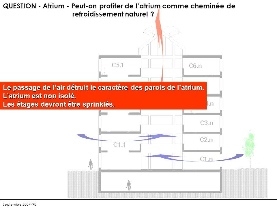 Septembre 2007- 98 QUESTION - Atrium - Peut-on profiter de latrium comme cheminée de refroidissement naturel ? Le passage de lair détruit le caractère