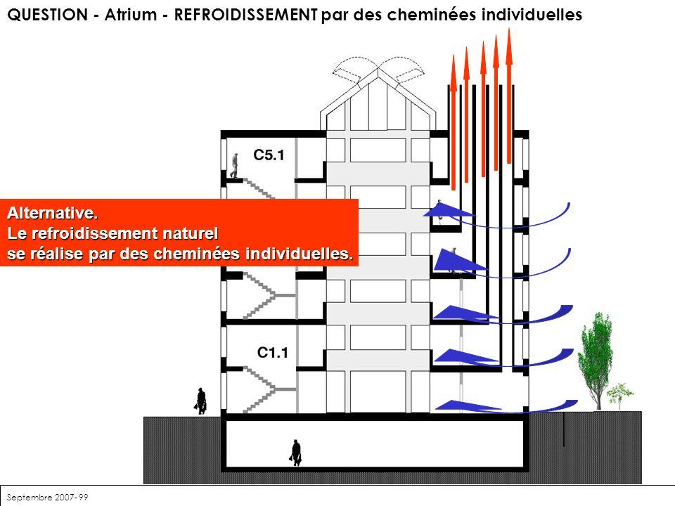 Septembre 2007- 99 QUESTION - Atrium - REFROIDISSEMENT par des cheminées individuellesAlternative. Le refroidissement naturel se réalise par des chemi