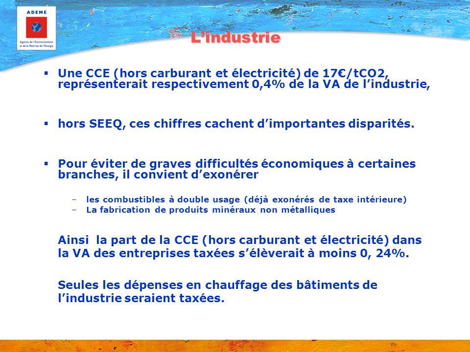 Lindustrie Une CCE (hors carburant et électricité) de 17/tCO2, représenterait respectivement 0,4% de la VA de lindustrie, hors SEEQ, ces chiffres cach