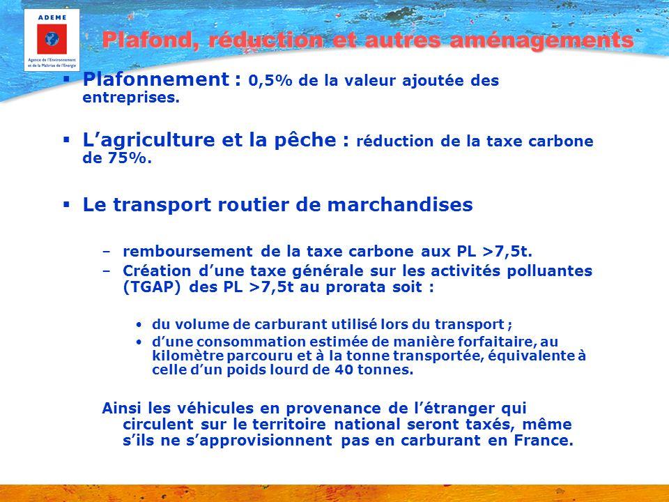 Plafond, réduction et autres aménagements Plafonnement : 0,5% de la valeur ajoutée des entreprises. Lagriculture et la pêche : réduction de la taxe ca