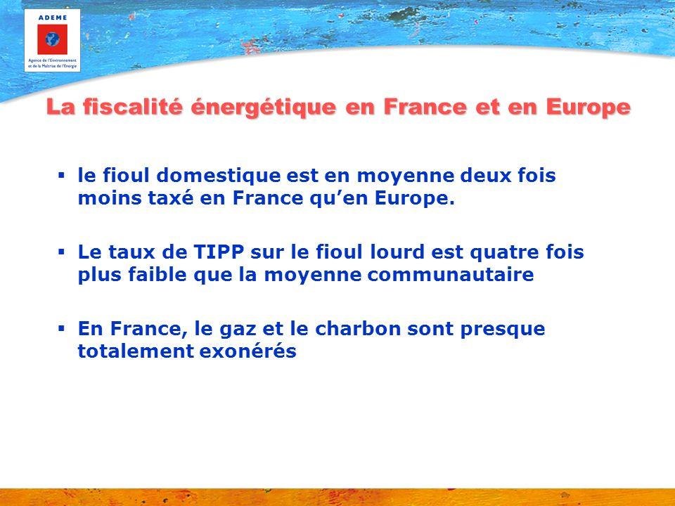 le fioul domestique est en moyenne deux fois moins taxé en France quen Europe. Le taux de TIPP sur le fioul lourd est quatre fois plus faible que la m