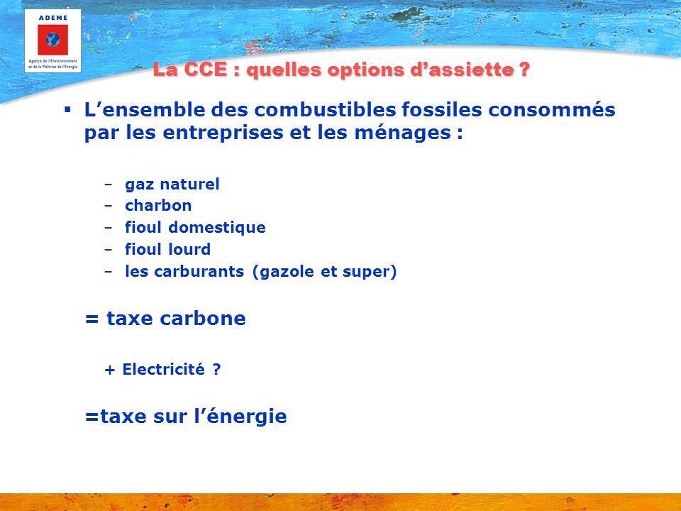 La CCE : quelles options dassiette ? Lensemble des combustibles fossiles consommés par les entreprises et les ménages : –gaz naturel –charbon –fioul d
